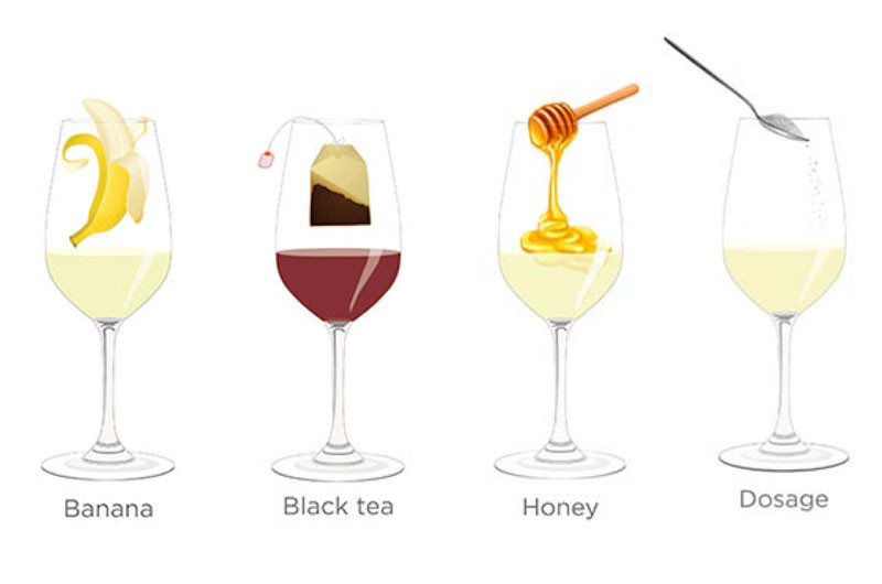 Tasting notes decoded: Banana, Tea, Honey, Dosage