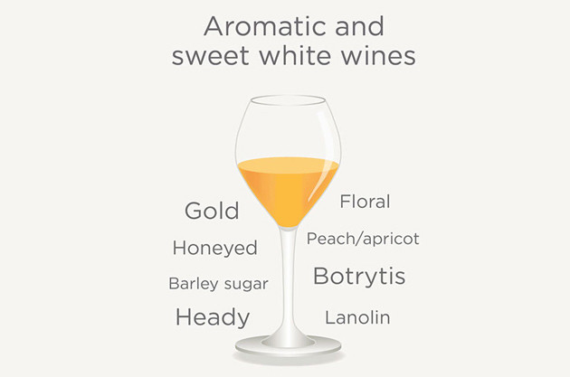 Sweet wine quiz – Test your knowledge