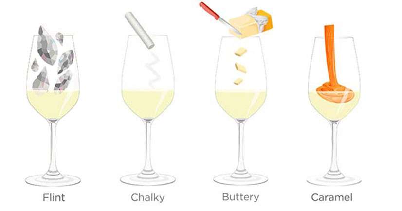 Tasting notes decoded: Flint, Chalky, Buttery, Caramel